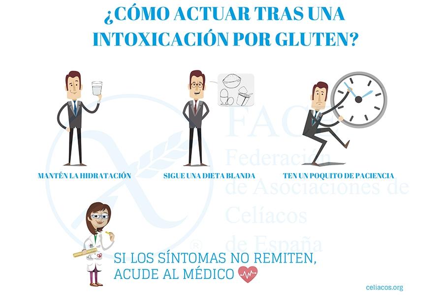 Dieta para intoxicacion por medicamentos