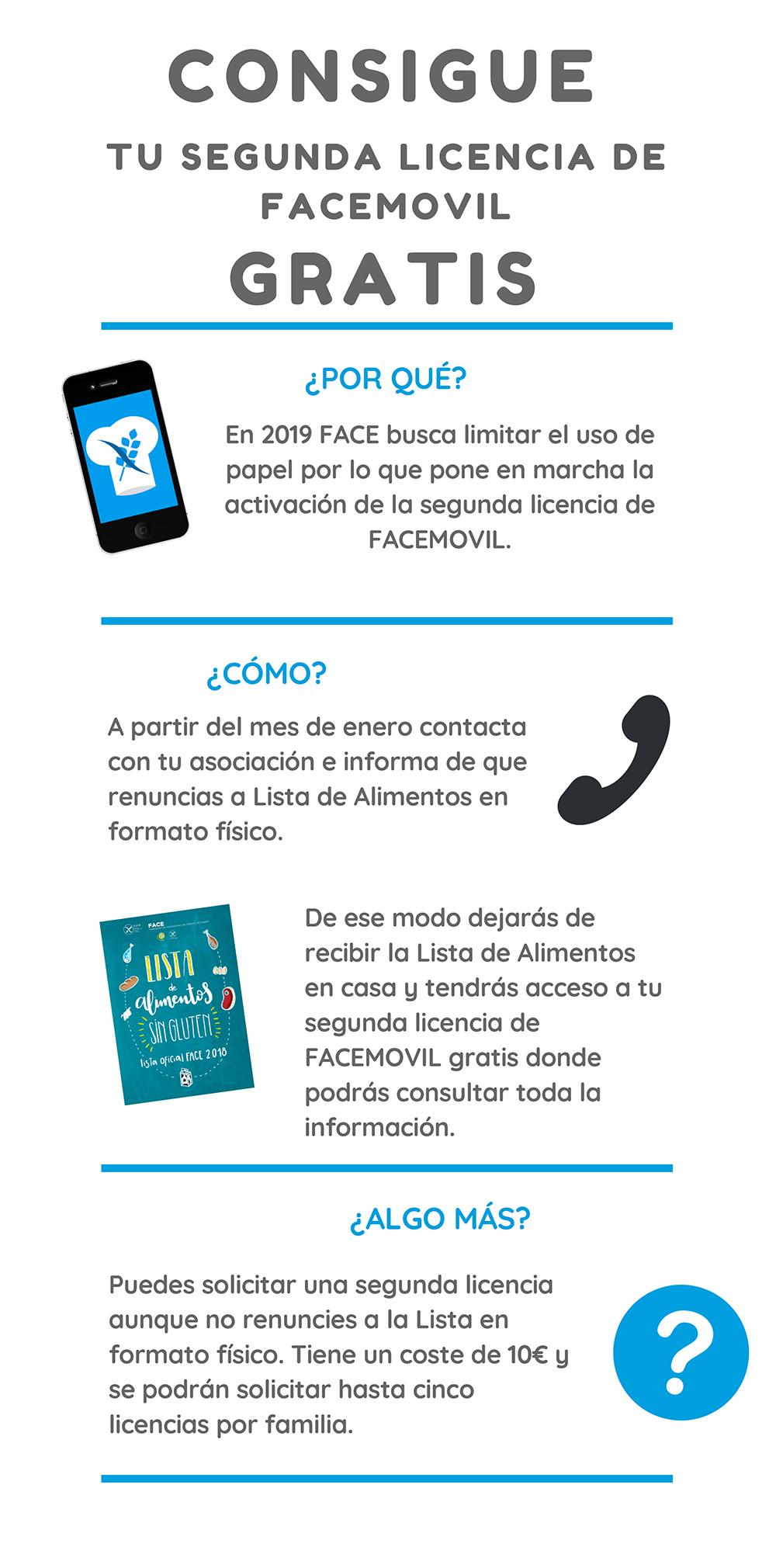 Segunda licencia FACEMOVIL infografia